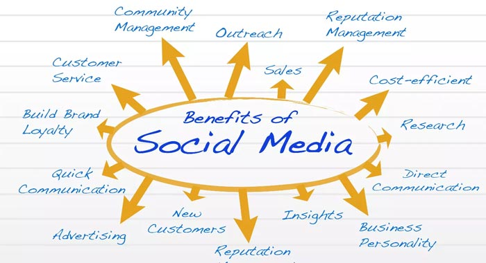 What are the Top Benefits of Using Social Media Marketing