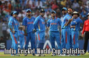 India Cricket World Cup Statistics