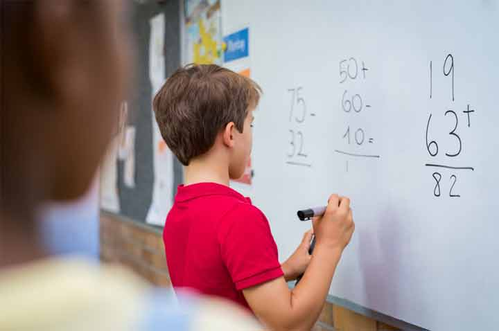 what can an Interactive whiteboard do