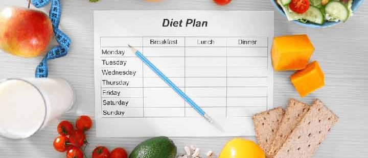 Diet Plan Based on your DNA – All the detail you Need to Know
